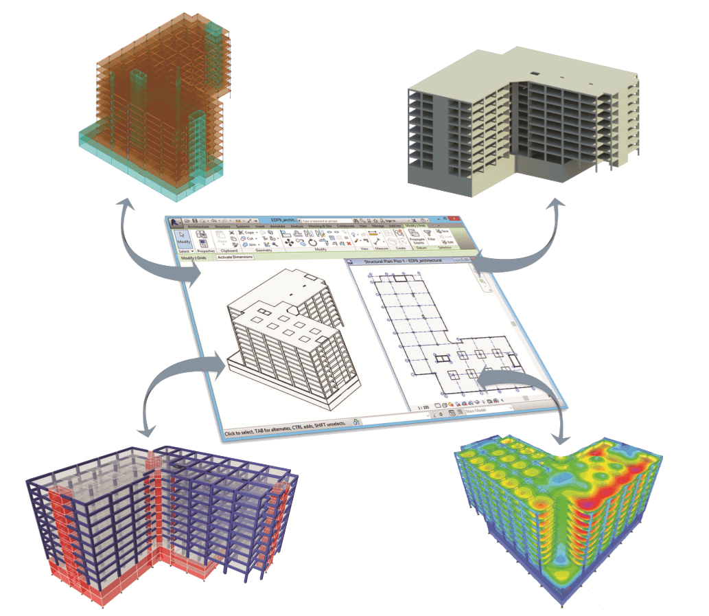 Benefícios das pré-construção: uso de BIM associado a ferramentas